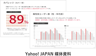 Yahoo!JAPAN媒体資料