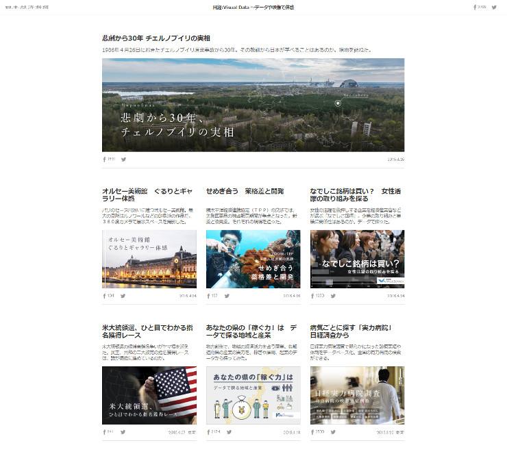 インフォグラフィックが並ぶ「日経ビジュアルデータ」のトップページのキャプチャー