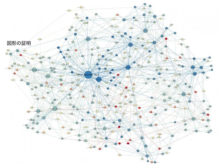 図形の証明問題の理解には、非常に多くの単元が関連している。