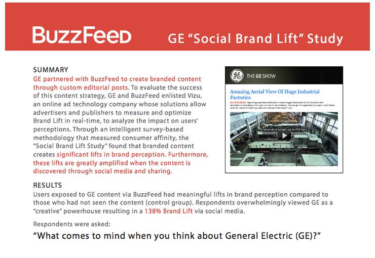 BuzzFeedが公開した、GEのネイティブ広告の調査結果