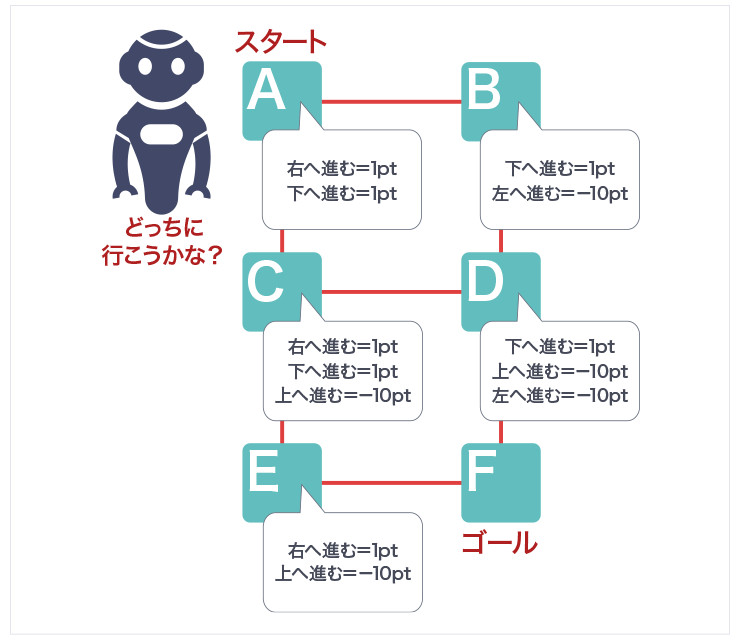 上述のイメージ図