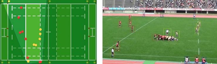 斜めから撮影した映像は座標へと変換され、真上からフィールドを見たような「仮想2次元フィールド」として表示される。右はマッピングのもととなる映像
