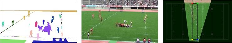 画像認識の技術は、「ボールの追跡」(左)、「選手やチームの追跡・識別」(中)に用いられており、それらのデータをもとに座標への変換(右)が行われている