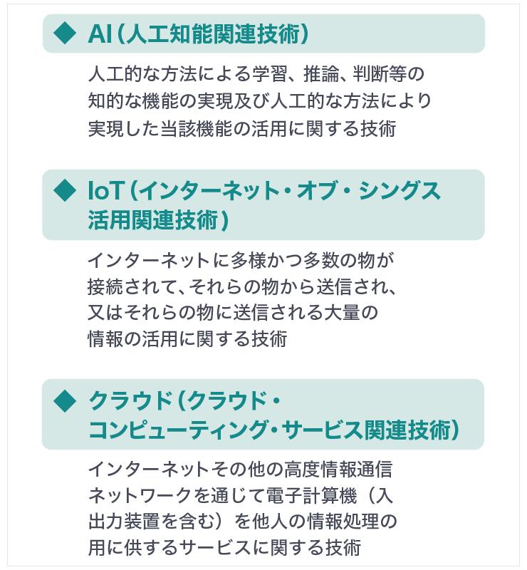官民データ活用推進基本法でAi、IoT、クラウドなど、私たちの身近になってきたテクノロジーの用語の定義も定められている