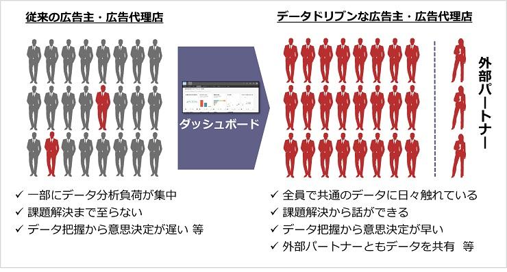 上記テキストのイメージ図