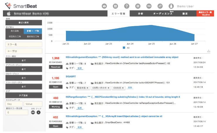 クラッシュ情報とアプリユーザーの情報がコンソール画面に表示され、クラッシュの影響を受けたユーザーの確認が可能。それ以外にも多くの機能が盛り込まれている。