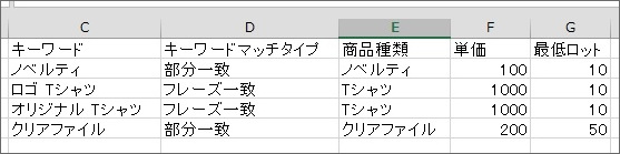 excel sample