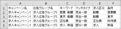 エクセルでのCSV作成例