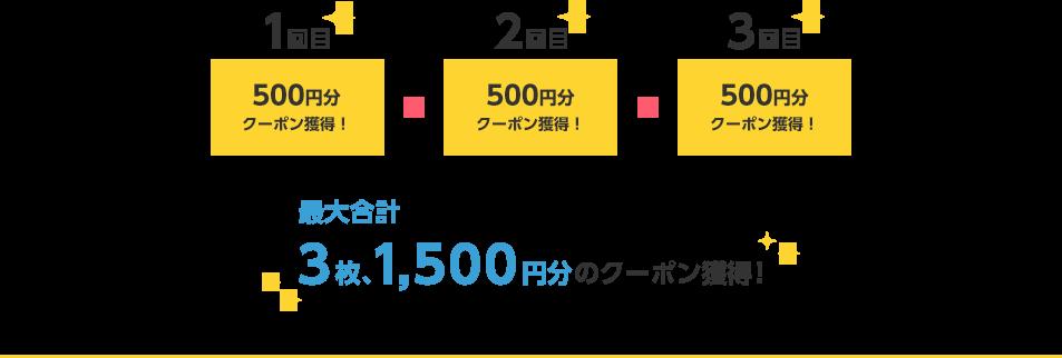 物件の資料請求1回につき500円分(計3回まで)のクーポン獲得! 最大3枚のクーポンで1,500円分獲得!