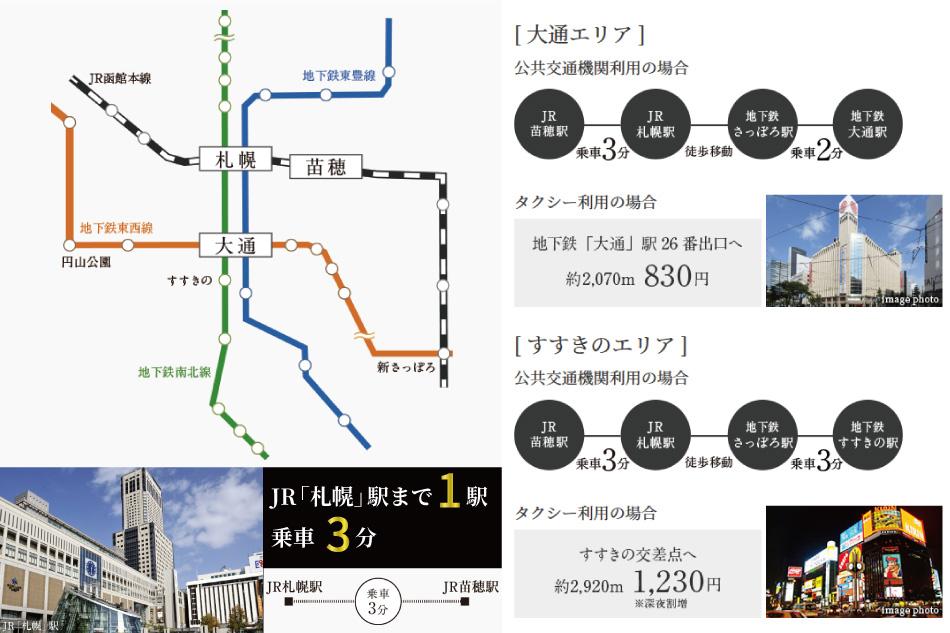 ※距離表示については地図上の概測距離を、徒歩分数表示については80mを1分として算出(端数切り上げ)したものです。※掲載の環境写真は2018年8月・10月・11月・12月に撮影したものです。※周辺環境は将来変わる場合があります。※1.8:00~8:59にJR「苗穂」駅よりJR「札幌」駅に向かう電車の本数にて除したものです。※電車の表示分数は平日の日中時および通勤時の標準所要時間で、時間帯により多少所要時間は異なります。※乗り換え、待ち時間等は含まれておりません。※掲載の情報は2019年2月現在のものです。※掲載の絵図・写真などの無断転載を禁じます。
