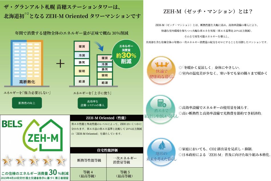 ※2 北海道で初めてZEH-M Oriented認証を受けたタワーマンション(21階建て・地上60m以上)です。(一般社団法人 住宅性能評価・表示協会 調べ)※掲載の絵図・写真などの無断転載を禁じます。