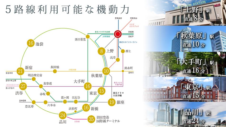 ※5路線は、JR常磐線、東京メトロ千代田線、東京メトロ日比谷線、東武スカイツリーライン、つくばエクスプレスです。※掲載の所要時間は日中平常時のもので、待ち時間、乗り換え時間は含まれておりません。通勤時は7:30~9:00、日中平常時は11:00~16:00 に到着する最短の電車を表記しています。※2019年2月時点のダイヤによるものです。「駅すぱあと」調べ。