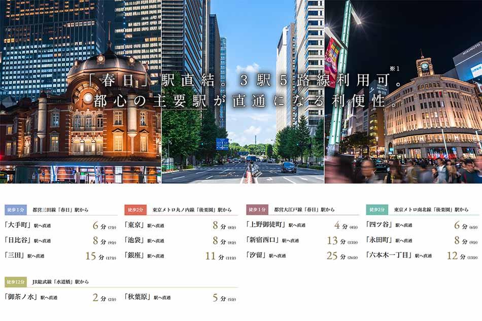 ※地下鉄直結アプローチ概念図は、設計図を基に作成したもので形状・色等は実際とは異なります。施工上の理由及び改良のため、変更となる場合がございますのでご了承ください。※掲載の所要時間は日中平常時、()内は通勤時のもので時間帯により異なります。また、乗り換え・待ち時間は含まれておりません。※1 【3駅5路線】都営大江戸線・三田線「春日」駅、東京メトロ南北線・丸ノ内線「後楽園」駅、JR中央総武線各駅停車「水道橋」駅