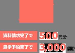step3:資料請求完了で500円分・見学予約完了で3,000円分