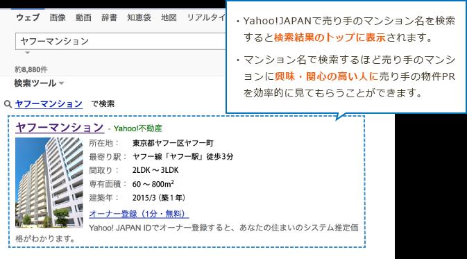 Yahoo! JAPANの検索結果上位に物件PRへのリンクが表示されます
