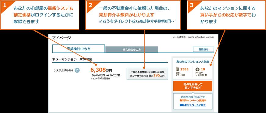 シミュレーション結果画面イメージ