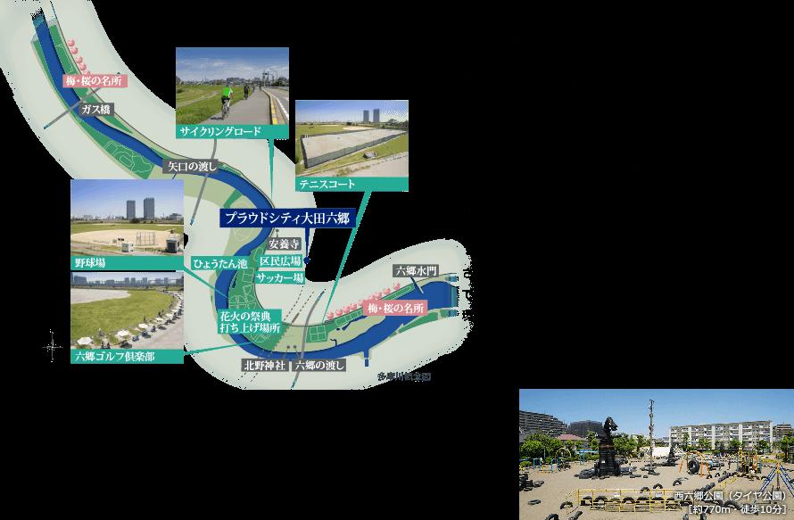 プラウドシティ大田六郷の近くには、東京のオアシスともいえる、心地よい時間が流れる多摩川が。多摩川緑地には野球場、サッカーやテニスのコートにゴルフ練習場、サイクリング&ジョギングコースまでもが整備さています。春のお花見はもちろんのこと、数万人の人でにぎわう夏の花火大会と季c節のイベントも多彩。羽田空港に近く高さ規制があるため、打ち上げ高度が低く大迫力の花火が人気です。さらに、近年では水質も改善されて天然の鮎も見ることができるとか。暮らしのそばに多摩川がある、という贅沢な環が、人生をちょっと豊かにしてくれるはずです。例えば、出勤前にリバーサイドをジョギングする。例えば、子どもたちと水辺の生き物を観察する。東京が忘れかけていた、そんな自然体の気持ち良さを感じる事ができます。また、通学区である高畑小学校・六郷中学校はそれぞれ徒歩7分と3分。お子様を安心して通わせることのできる距離にあります。