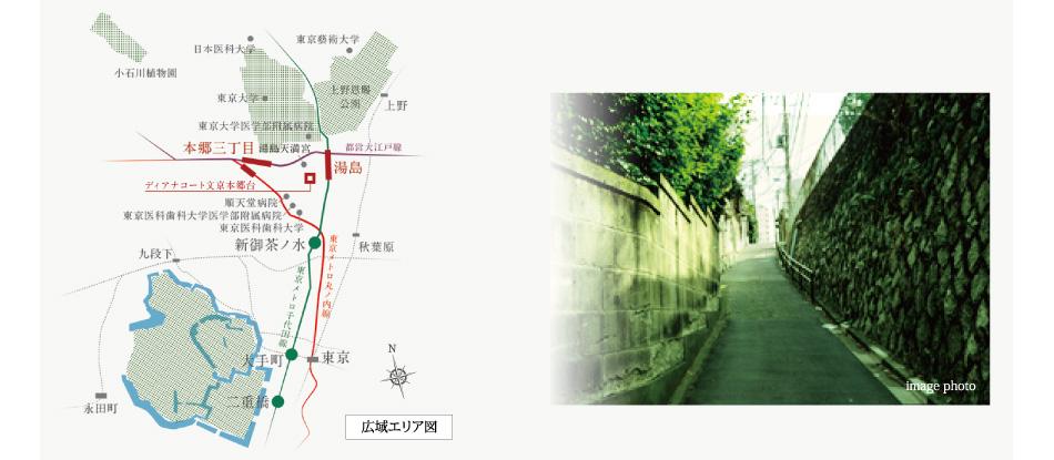 広域エリア図とイメージフォト