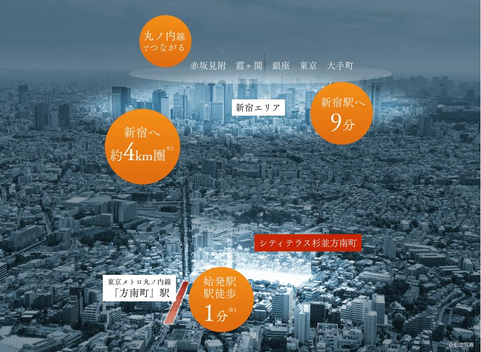 始発駅 駅徒歩1分※1、新宿へ9分。 霞が関・銀座・大手町へと繋がる東京メトロ丸ノ内線「方南町」駅の実力。