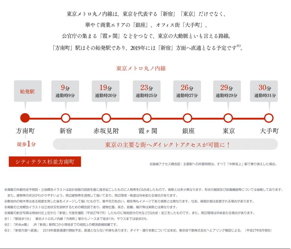 東京メトロ丸ノ内線は、東京を代表する「新宿」「東京」だけでなく、 華やぐ商業エリアの「銀座」、オフィス街「大手町」、 公官庁の集まる「霞ヶ関」などをつなぐ、東京の大動脈といも言える路線。 「方南町」駅はその始発駅であり、2019年には「新宿」方面へ直通となる予定です※3。