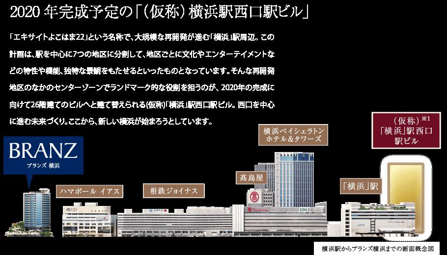 ブランズ横浜
