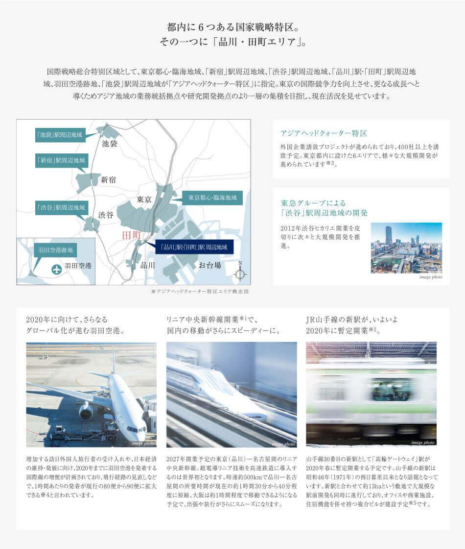 都内に6つある国家戦略特区。その一つに「品川・田町エリア」。国際戦略総合特別区域として、東京都心・臨海地域、「新宿」駅周辺地域、「渋谷」駅周辺地域、「品川」駅・「田町」駅周辺地域、羽田空港跡地、「池袋」駅周辺地域が「アジアヘッドクォーター特区」に指定。東京の国際競争力を向上させ、更なる成長へと導くためアジア地域の業務統括拠点や研究開発拠点のより一層の集積を目指し、現在活況を見せています。