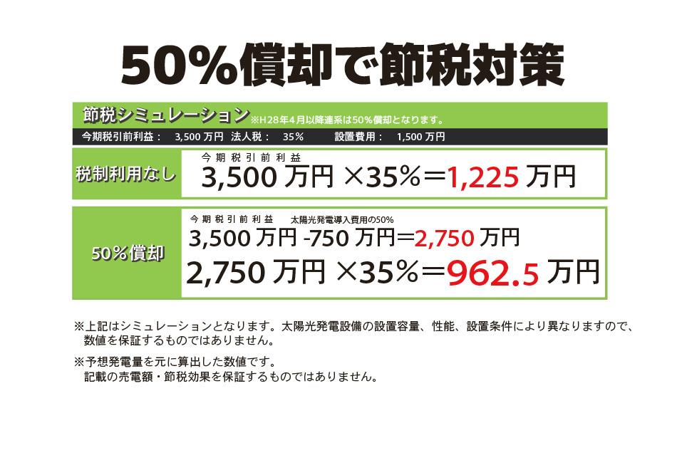 50%償却で節税対策