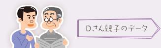 Dさん親子のデータ
