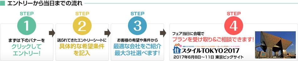 エントリーから当日までの流れ(1:まずは下のバナーをクリックしてエントリー、2:送られてきたエントリーシートに具体的な希望条件を記入、3:お客様の希望や条件から最適な会社をご紹介。最大3社選べます!、4:フェア当日(住スタイルTOKYO2017 2017年6月8日~11日)に会場(東京ビッグサイト)でプランを受け取り&ご相談できます!)