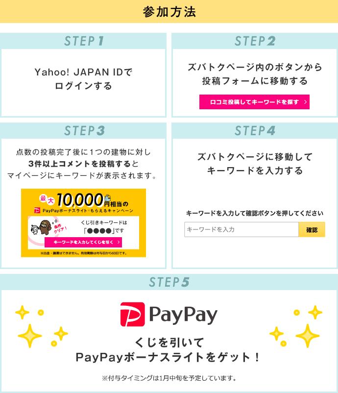 参加方法 STEP1 Yahoo! JAPAN IDでログインする STEP2 ズバトクページ内のボタンから投稿フォームに移動する STEP3 点数の投稿完了後にコメントを1つのマンションに対し3件以上コメントを投稿するとマイページにキーワードが表示されます STEP4 ズバトクページに移動してキーワードを入力する STEP5 くじを引いてPayPayボーナスライトをゲット! ※付与タイミングは1月中旬を予定しています。