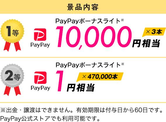 景品内容 1等PayPayボーナスライト※10,000円相当x3本 2等PayPayボーナスライト※1円相当x470,000本 ※出金・譲渡はできません。有効期限は付与日から60日です。PayPay公式ストアでも利用可能です。