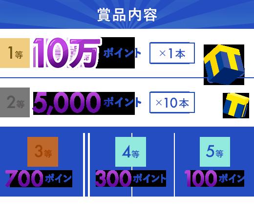 賞品内容 1等10万ポイント×1本、2等5,000ポイント×10本、3等700ポイント、4等300ポイント、5等100ポイント