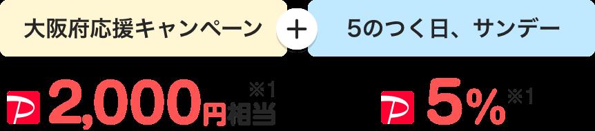 大阪府応援キャンペーン 2,000円相当※1+5のつく日、サンデー PayPayボーナスライト5%※1