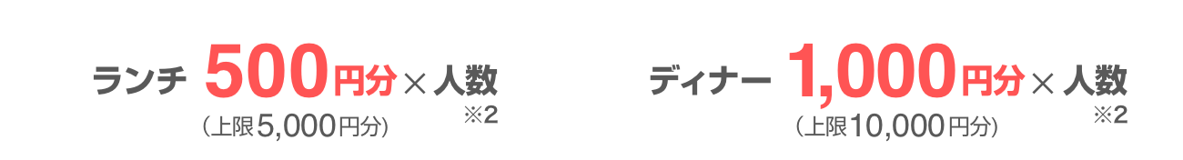ランチは500円分×人数(上限:5,000円分)、ディナーは1,000円分×人数(上限:10,000円分)(※2)