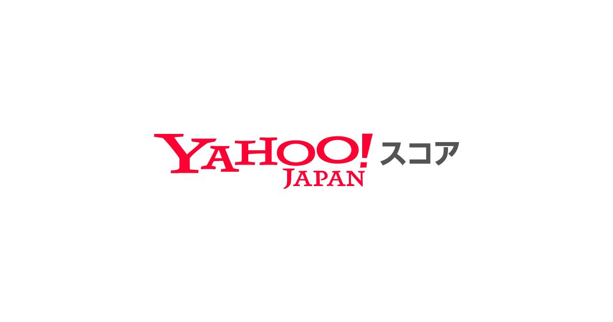 Yahoo!スコアについて