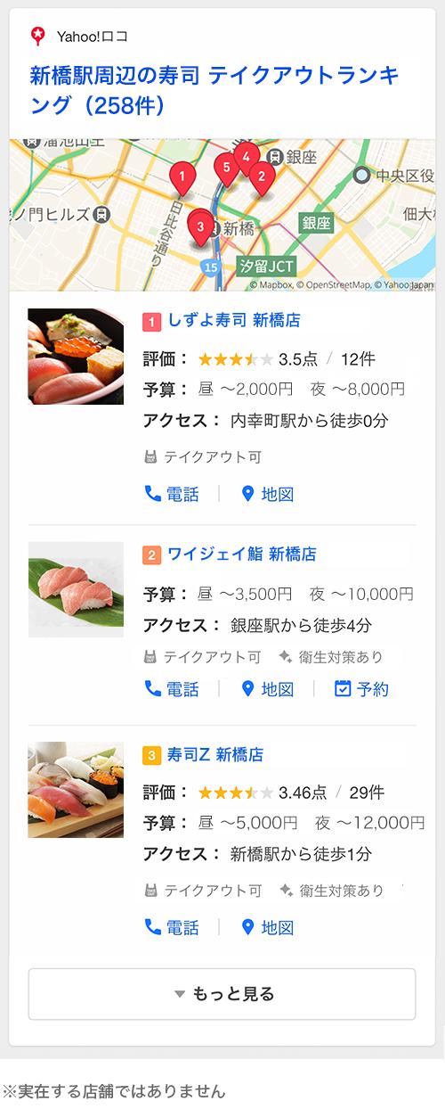 新橋駅周辺の寿司 テイクアウトランキング