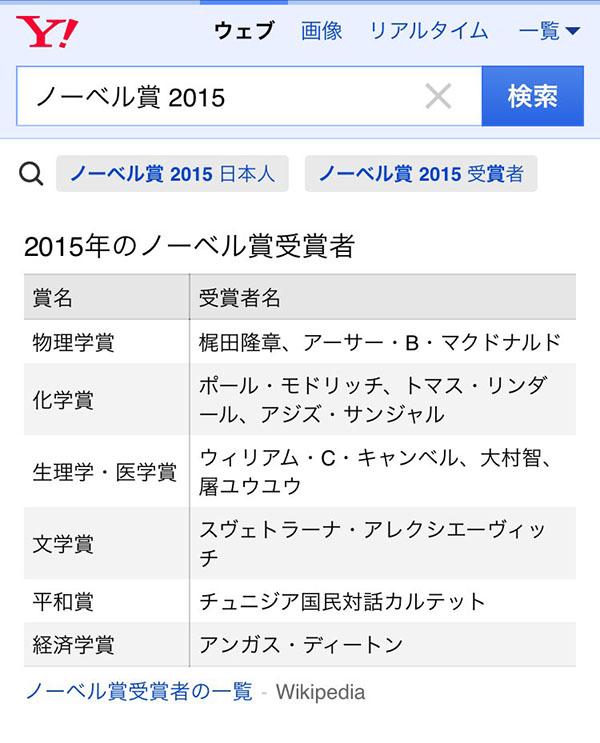 「ノーベル賞 2015」の検索結果