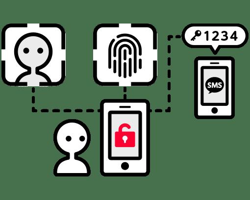 指紋や顔認証とあわせて、パスワード無効設定も利用しているイラスト