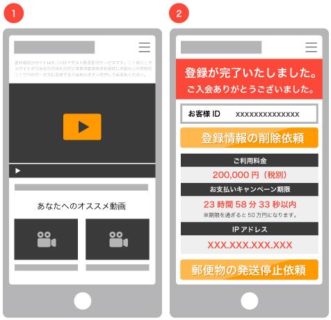 動画再生ボタンのあるアダルト動画サイトのイメージ画像。再生ボタンをタップすると突然「登録が完了しました」などと表示される。