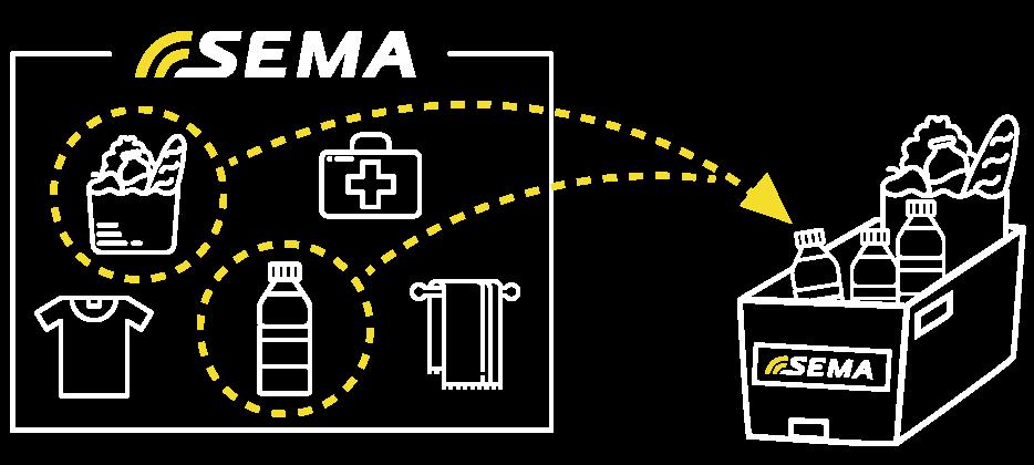 加盟する民間企業の間での支援物資の確保の例を示すイラストです。