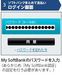 3 ソフトバンクまとめて支払い ログイン画面 My Softbankのパスワードを入力(あらかじめ「My SoftBank認証」の設定を行う必要があります。)