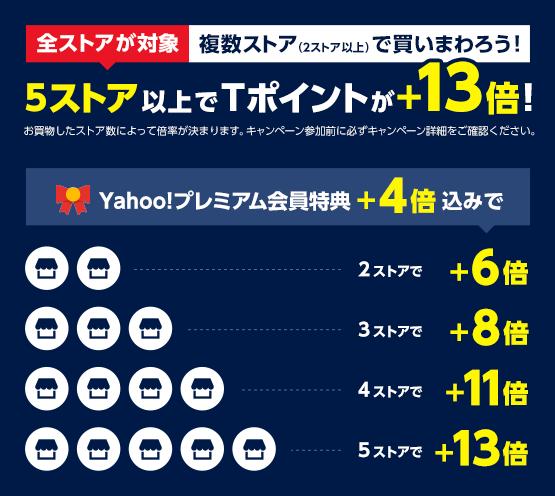 全ストアが対象 複数ストア(2ストア以上)で買いまわろう!5ストア以上でTポイントが+13倍!