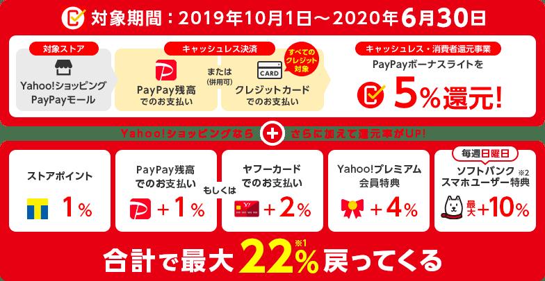 PayPayボーナスライトを5%還元! +Yahoo!ショッピングならさらに加えて還元率がUP! 合計で最大22%戻ってくる