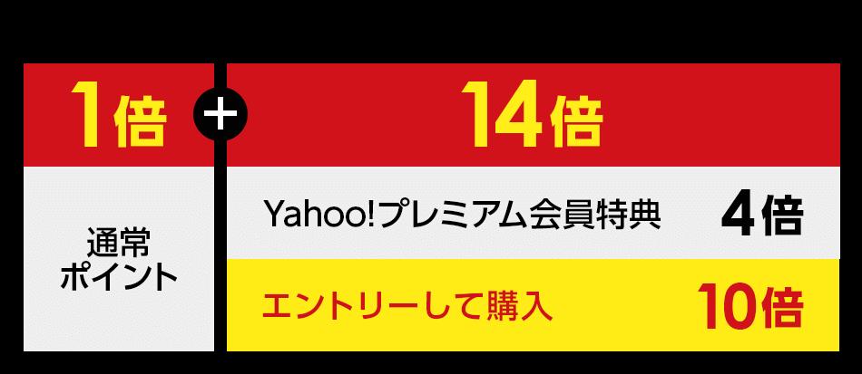 1倍 通常ポイント 14倍 Yahooプレミアム会員特典 4倍 エントリーして購入 10倍