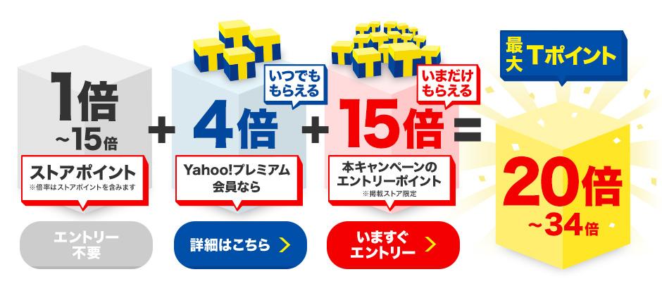 1~15倍ストアポイント(エントリー不要)+Yahoo!プレミアム会員なら4倍(詳細はこちら)+本キャンペーンのエントリーポイント(いますぐエントリー)=最大Tポイント20~34倍