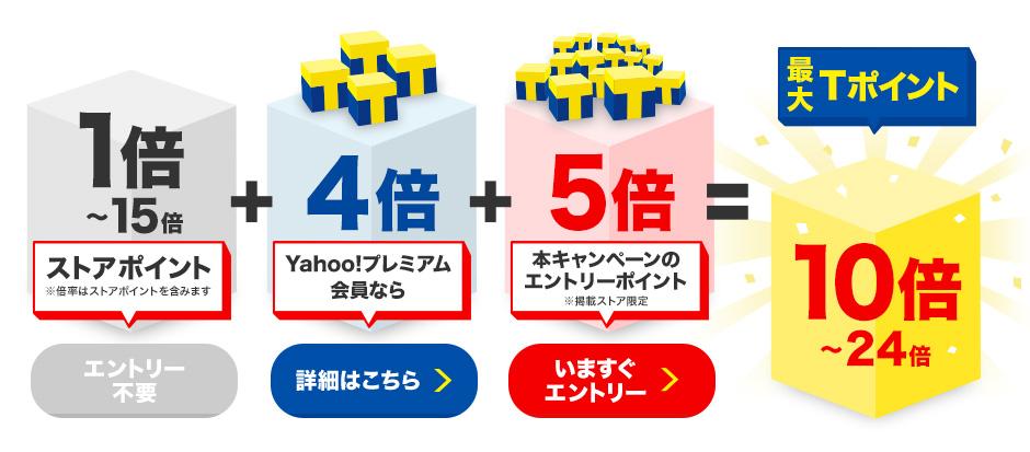 1~15倍ストアポイント(エントリー不要)+Yahoo!プレミアム会員なら4倍(詳細はこちら)+本キャンペーンのエントリーポイント5倍(いますぐエントリー)=最大Tポイント10倍~24倍