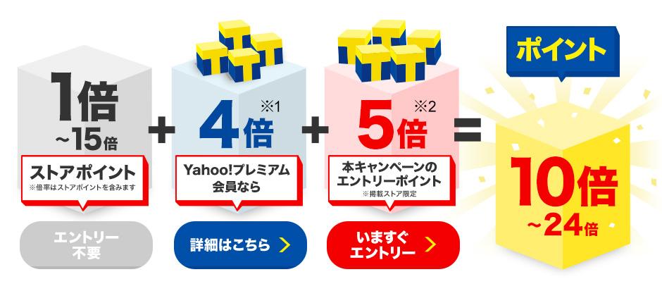 1~15倍ストアポイント(エントリー不要)+Yahoo!プレミアム会員なら4倍※1(詳細はこちら)+本キャンペーンのエントリーポイント5倍※2(いますぐエントリー)=ポイント10~24倍