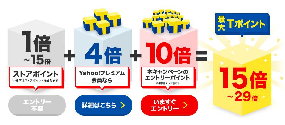 1~15倍ストアポイント(エントリー不要)+Yahoo!プレミアム会員なら4倍(詳細はこちら)+本キャンペーンのエントリーポイント(いますぐエントリー)=最大Tポイント15~29倍