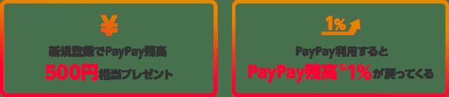 新規登録でPayPay残高500円相当プレゼント。PayPay利用すると、PayPay残高1%が戻ってくる。