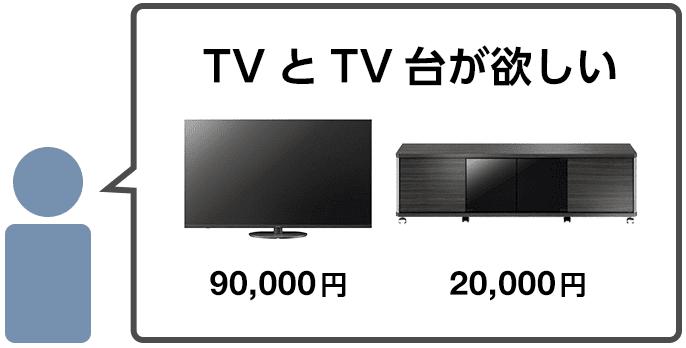 「TVとTV台が欲しい」